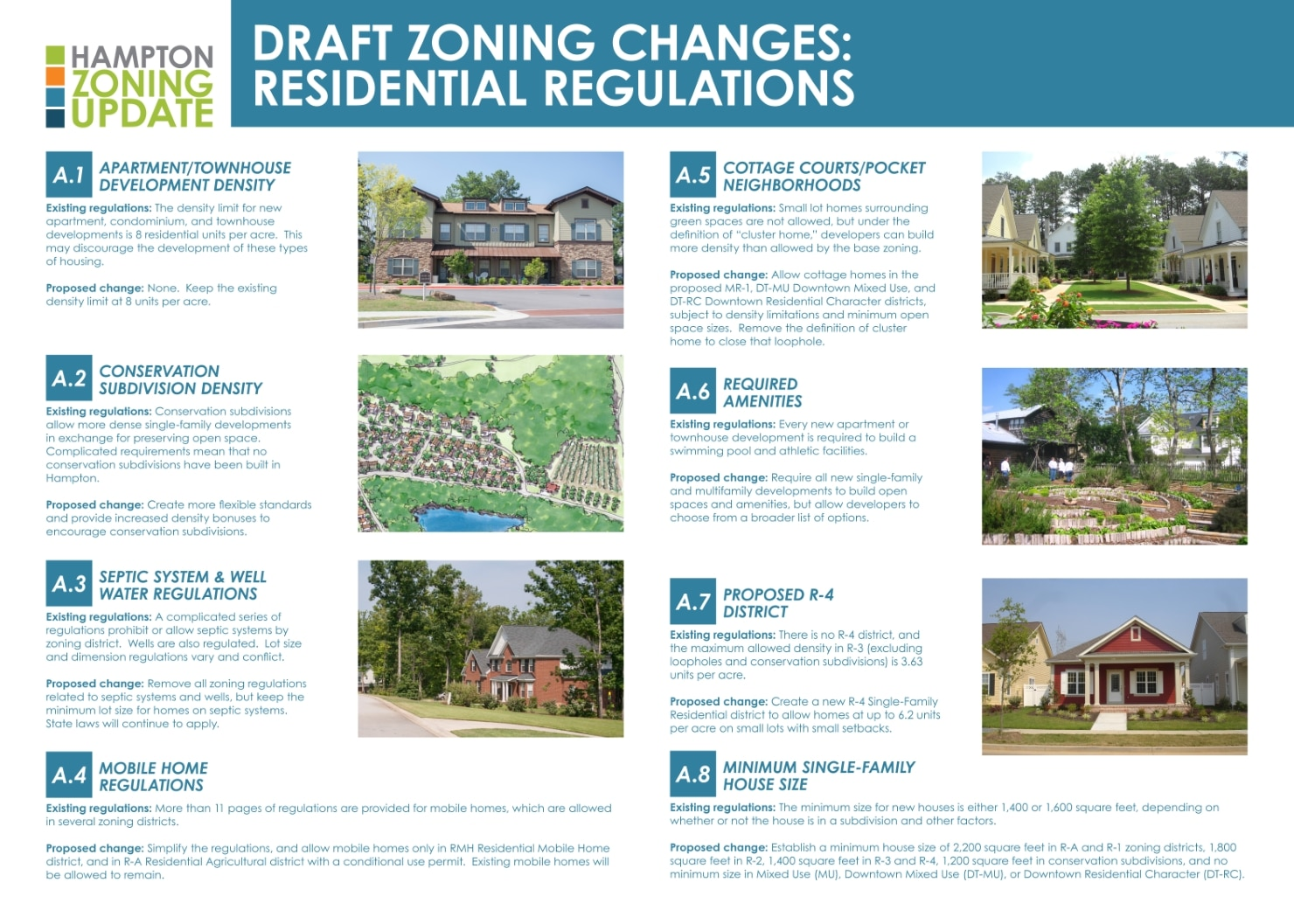 00 City Hampton Zoning Update