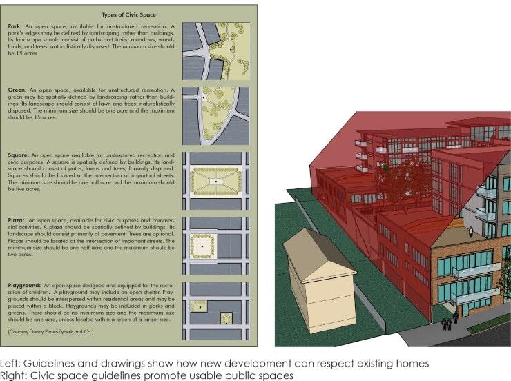 Blythewood Design Guidelines