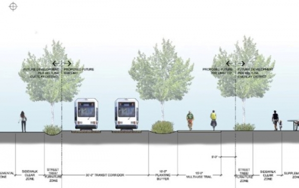 Beltline EIS Trail Design and Development