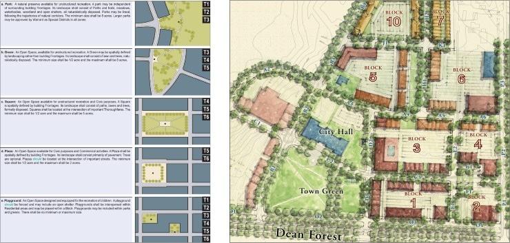 TSW GardenCityMixedUseDistrictSmartcode02 Garden City Mixed-Use District Smartcode    TSW