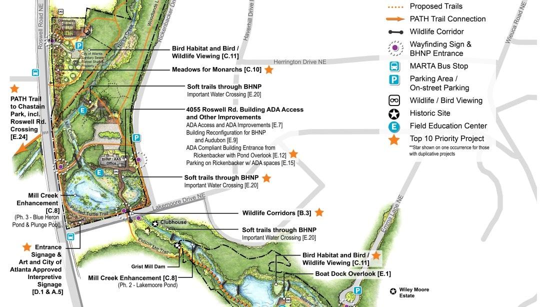Blue Heron Nature Preserve Master Plan