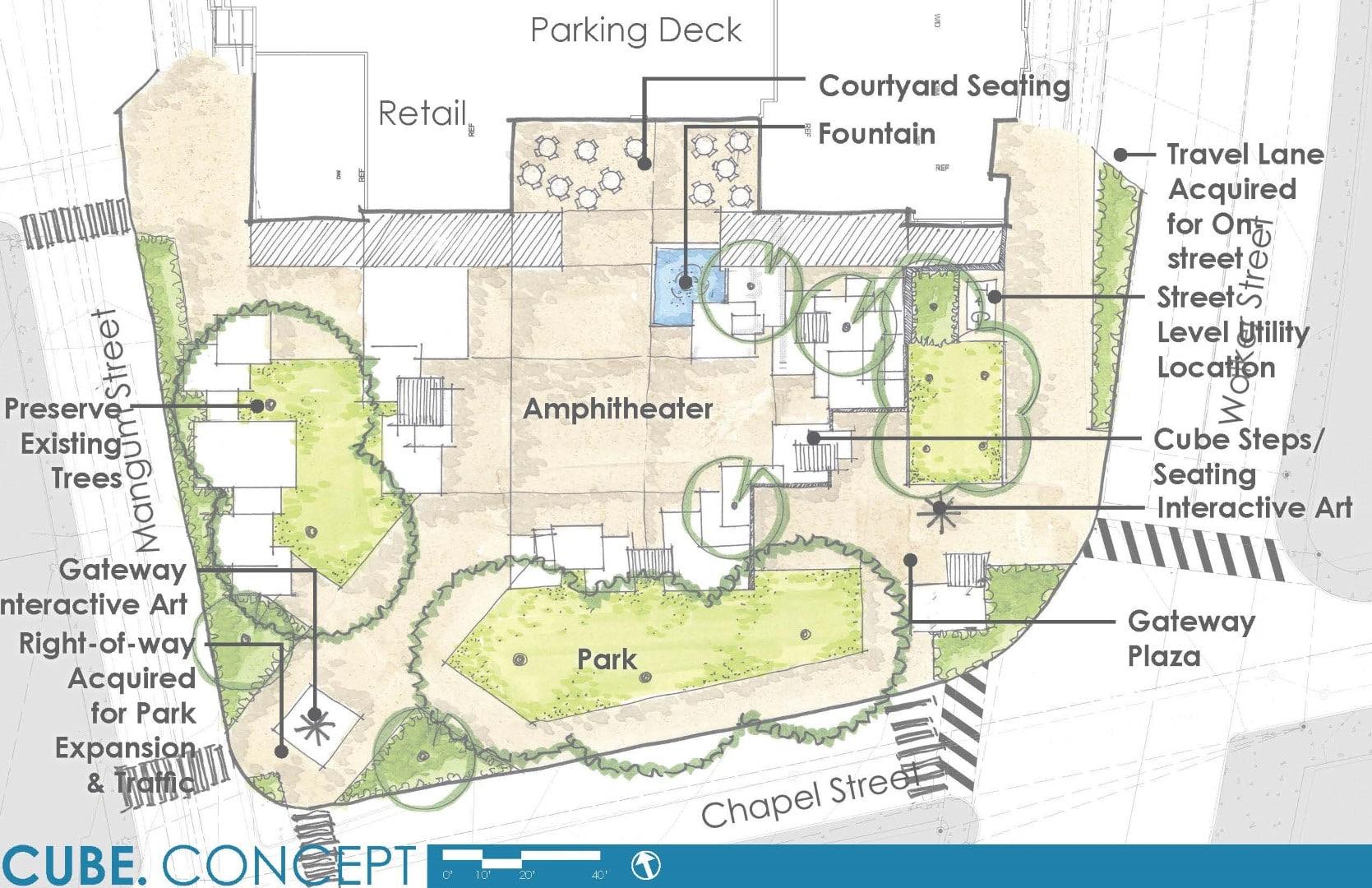 Castleberry Park Landscape Design