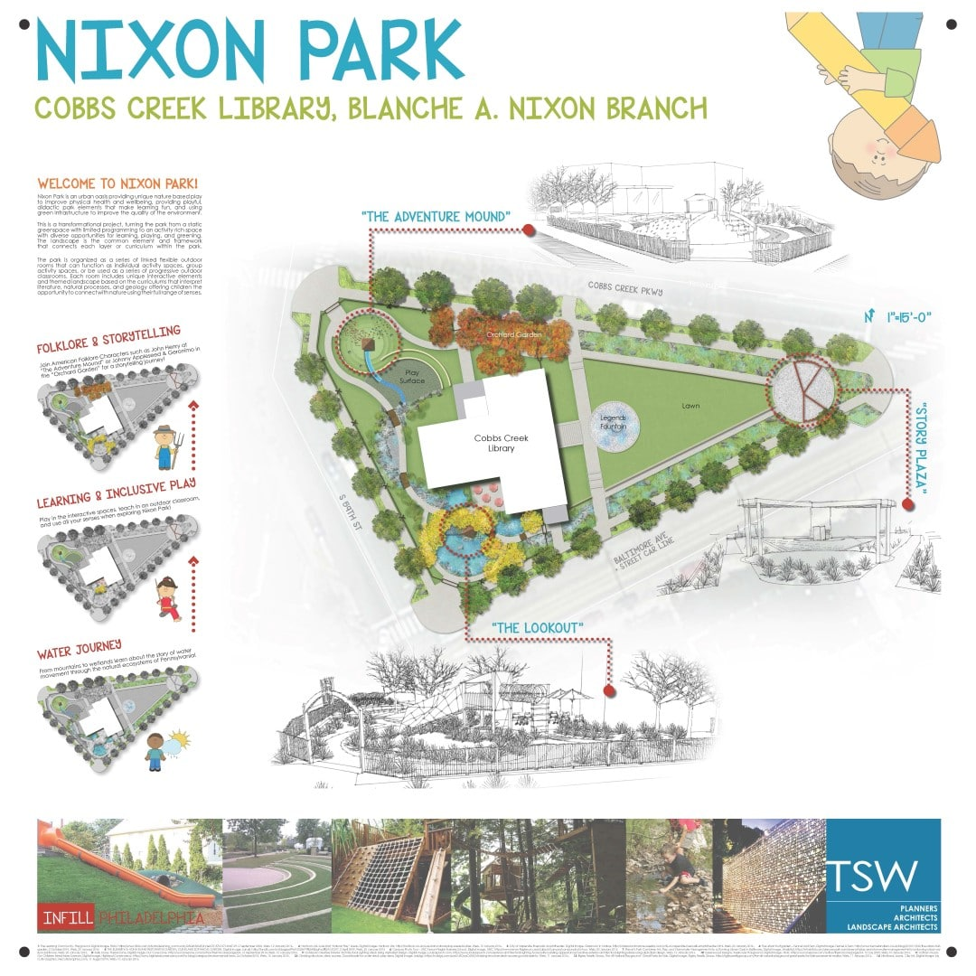 TSW PlaySpace_Competition_1 Nixon Park (PlaySpace Design Competition)    TSW