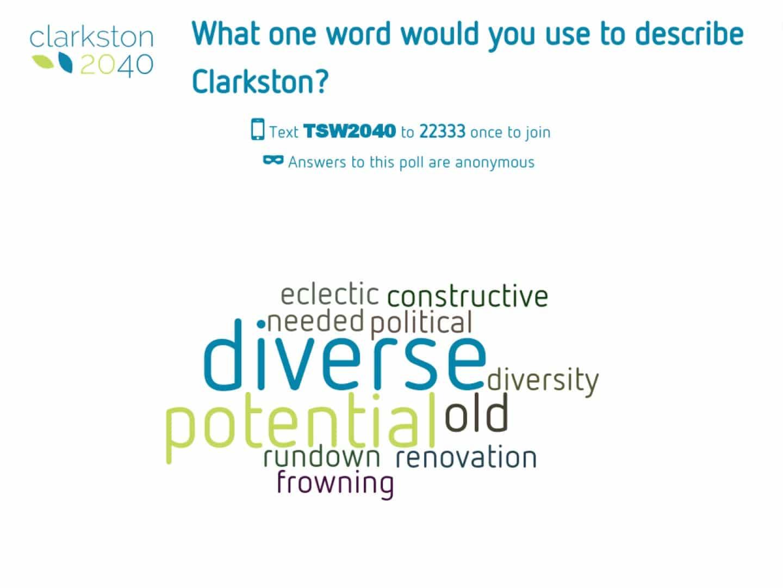 Clarkston 2040