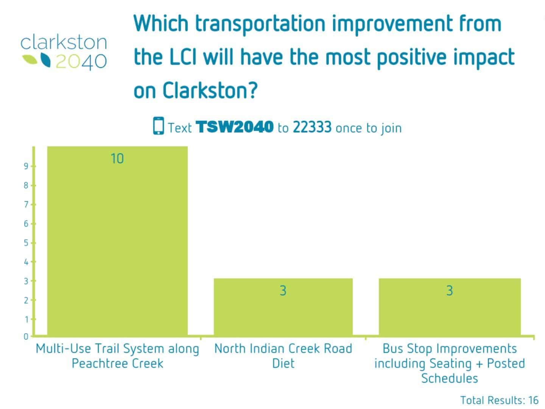 TSW Clarkston-2040-008 Clarkston 2040    TSW