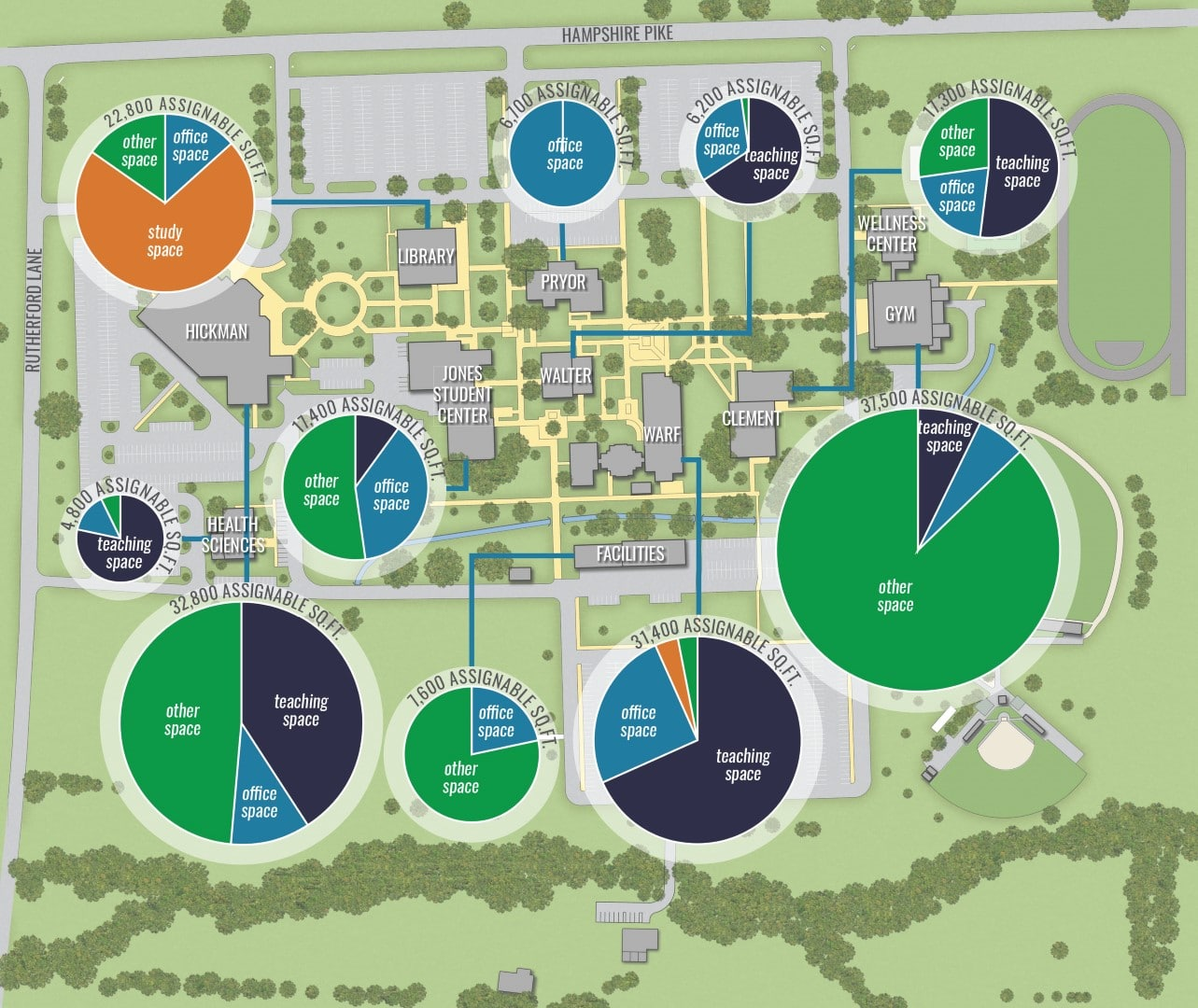 TSW Columbia-State-Community-College-Master-Plan_005 Columbia State Community College Master Plan    TSW