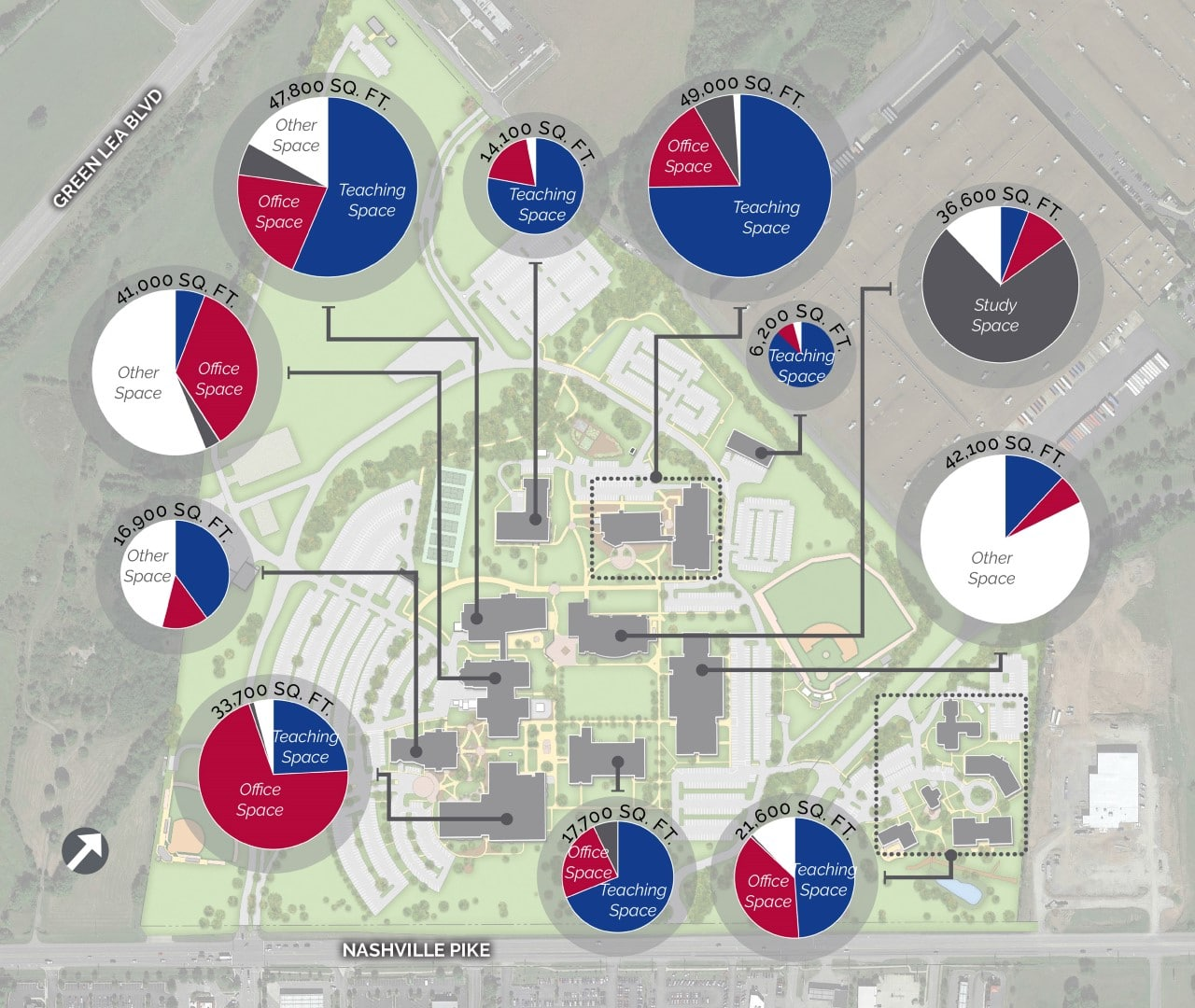 Volunteer State Community College Master Plan