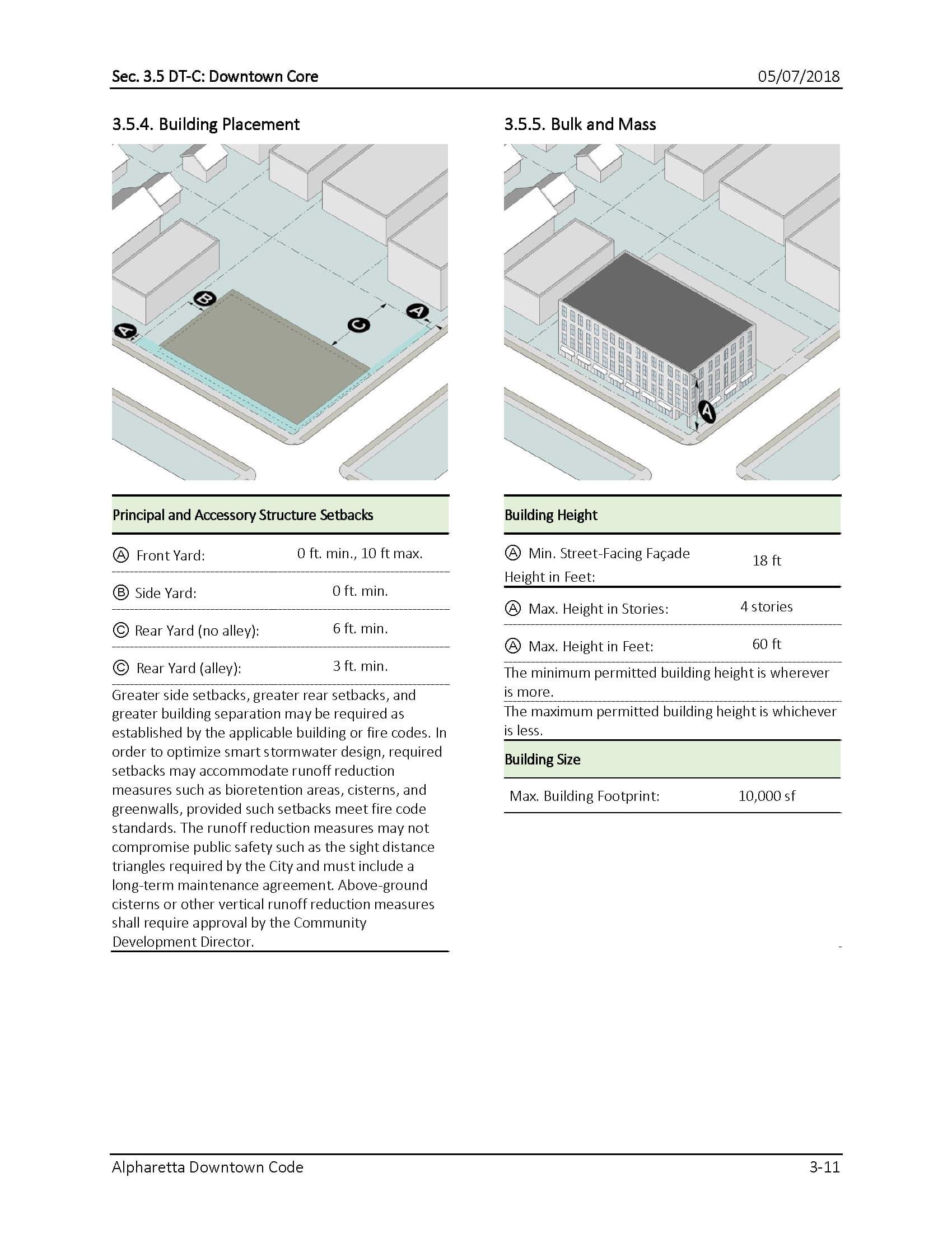 TSW AlpharettaCode-2 Alpharetta Downtown Design Guidelines    TSW