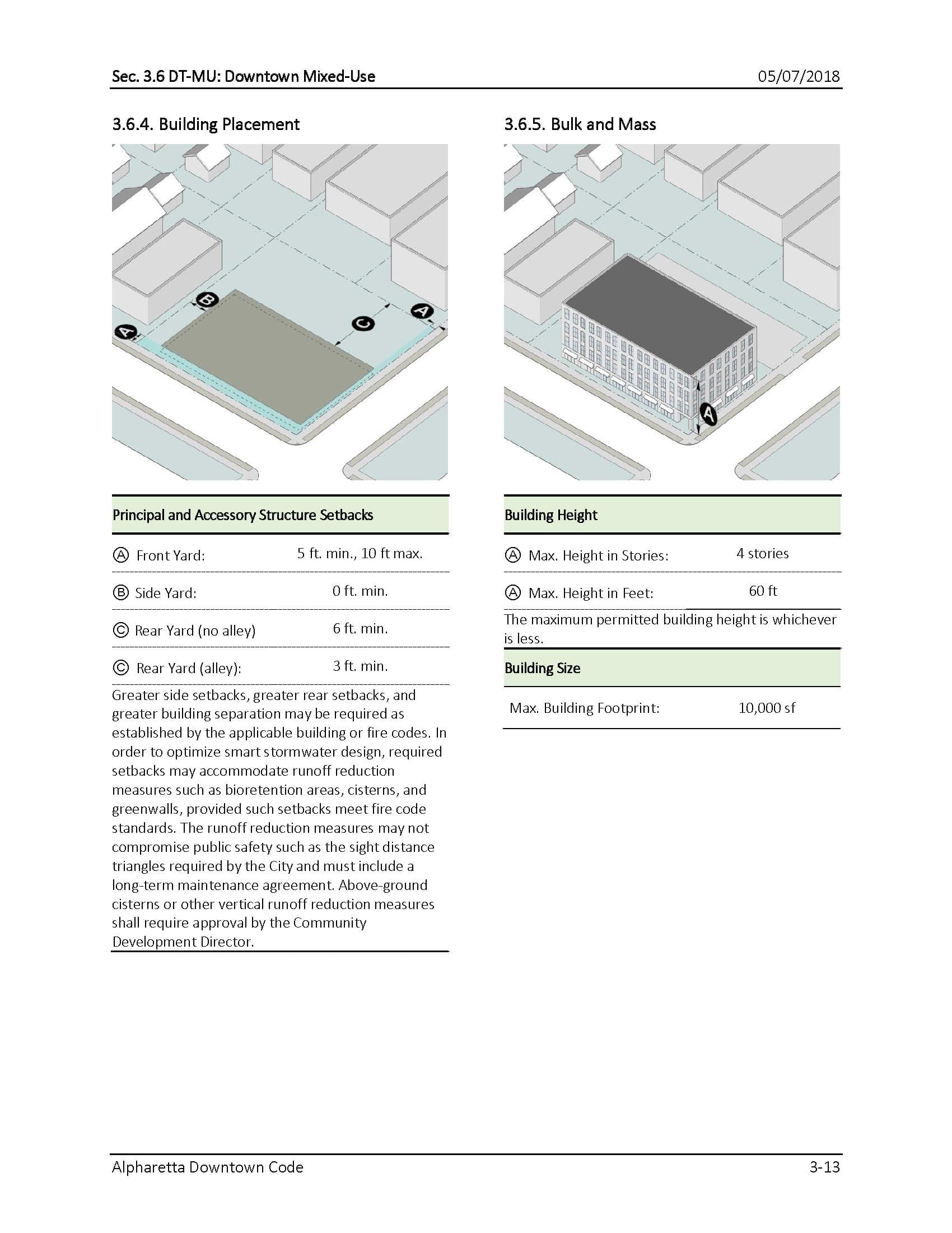 TSW AlpharettaCode-4 Alpharetta Downtown Design Guidelines    TSW
