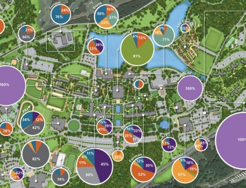 Furman University Space Analysis & Plan