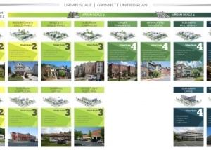 TSW Gwinnett-Unified-Plan_000-300x214 Gwinnett Unified Plan    TSW