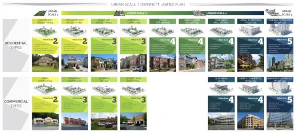 TSW Gwinnett-Unified-Plan_000-600x270 PLANNING    TSW