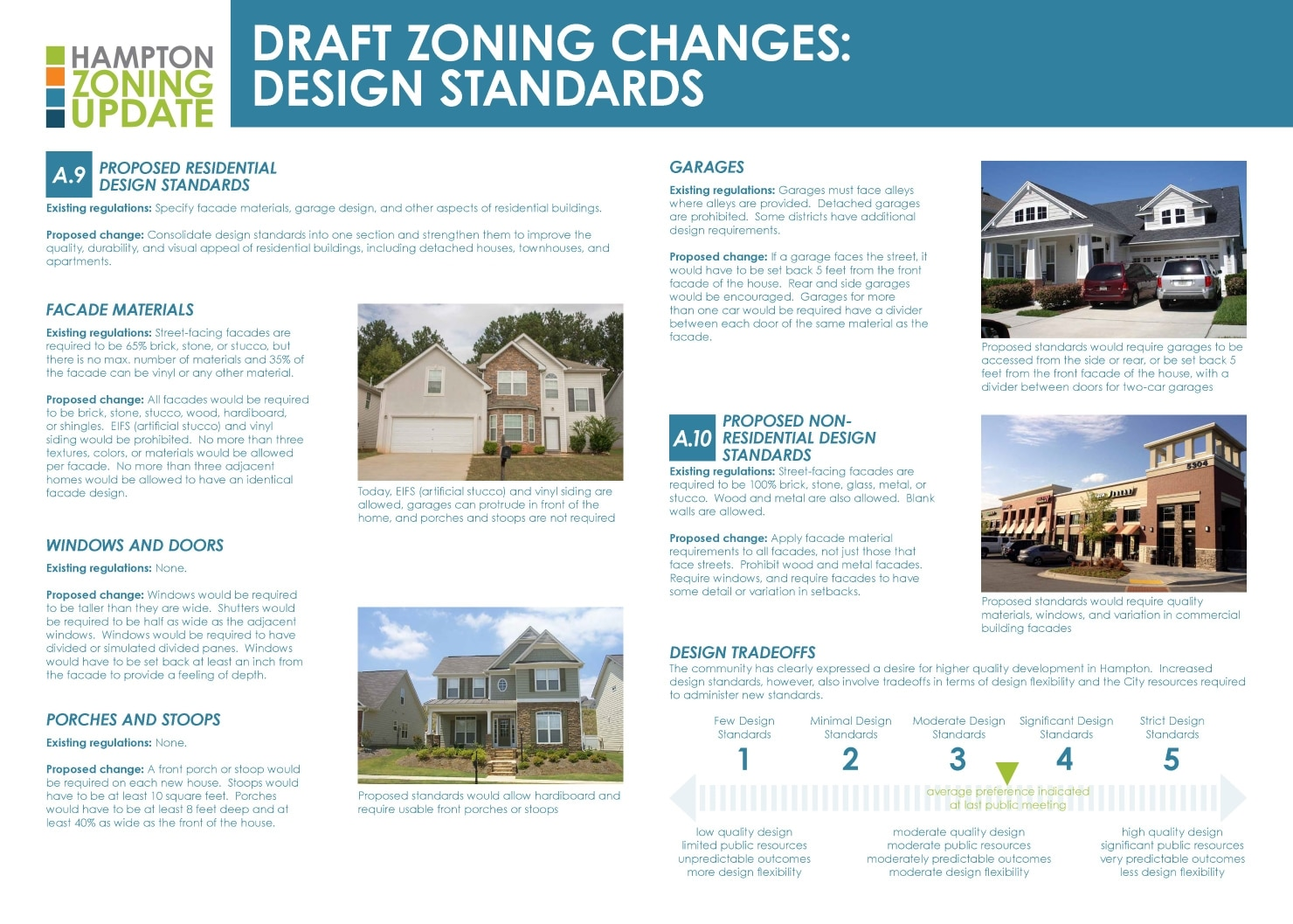 TSW Hampton-Zoning-Update-8 City of Hampton Zoning Update    TSW